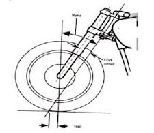 Tips Perbaikan Dan Pemeriksaan Sistem Kemudi Dan Roda Pada Motor