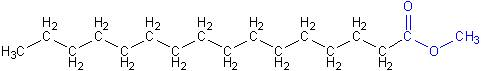 ashtonic.oh: Uses of organic chemistry in daily life:: Biofuel