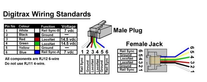 Il Plastico Modulare  Arduino  Loconet E Feedback