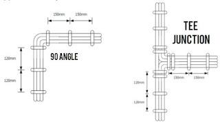 Types Of Wiring Surface Wiring