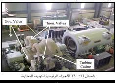 الاجزاء الرئيسية للتوربينة البخارية