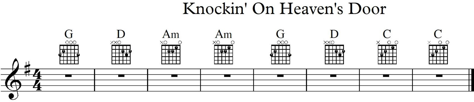 The Guitar Teaching Blog: Cowboy Chord Songs, pt.I