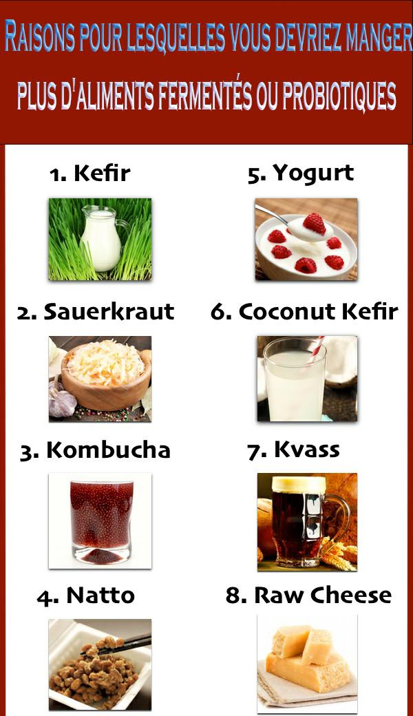 Raisons pour lesquelles vous devriez manger plus d'aliments fermentés ou probiotiques