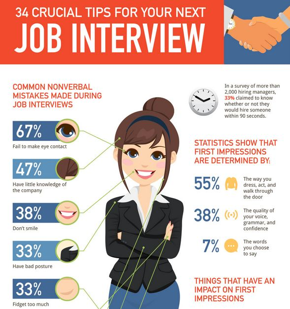 Top 10 General Interview Questions And How To Answer Them