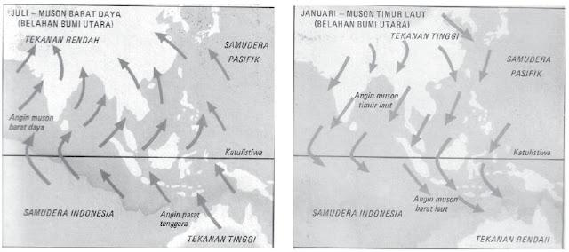Angin muson barat dan angin muson timur di wilayah Indonesia