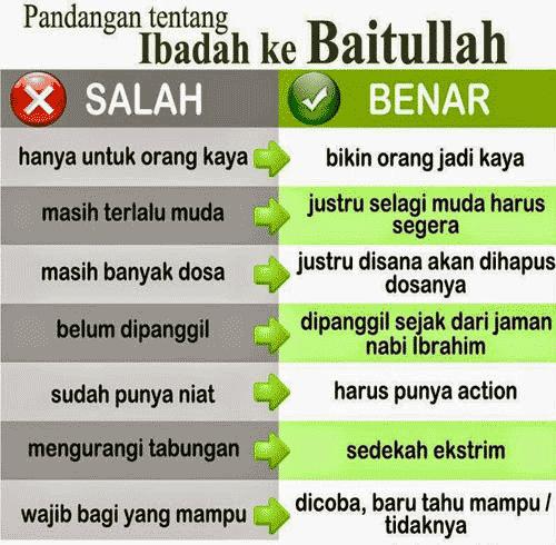 Salah vs Benar Umroh