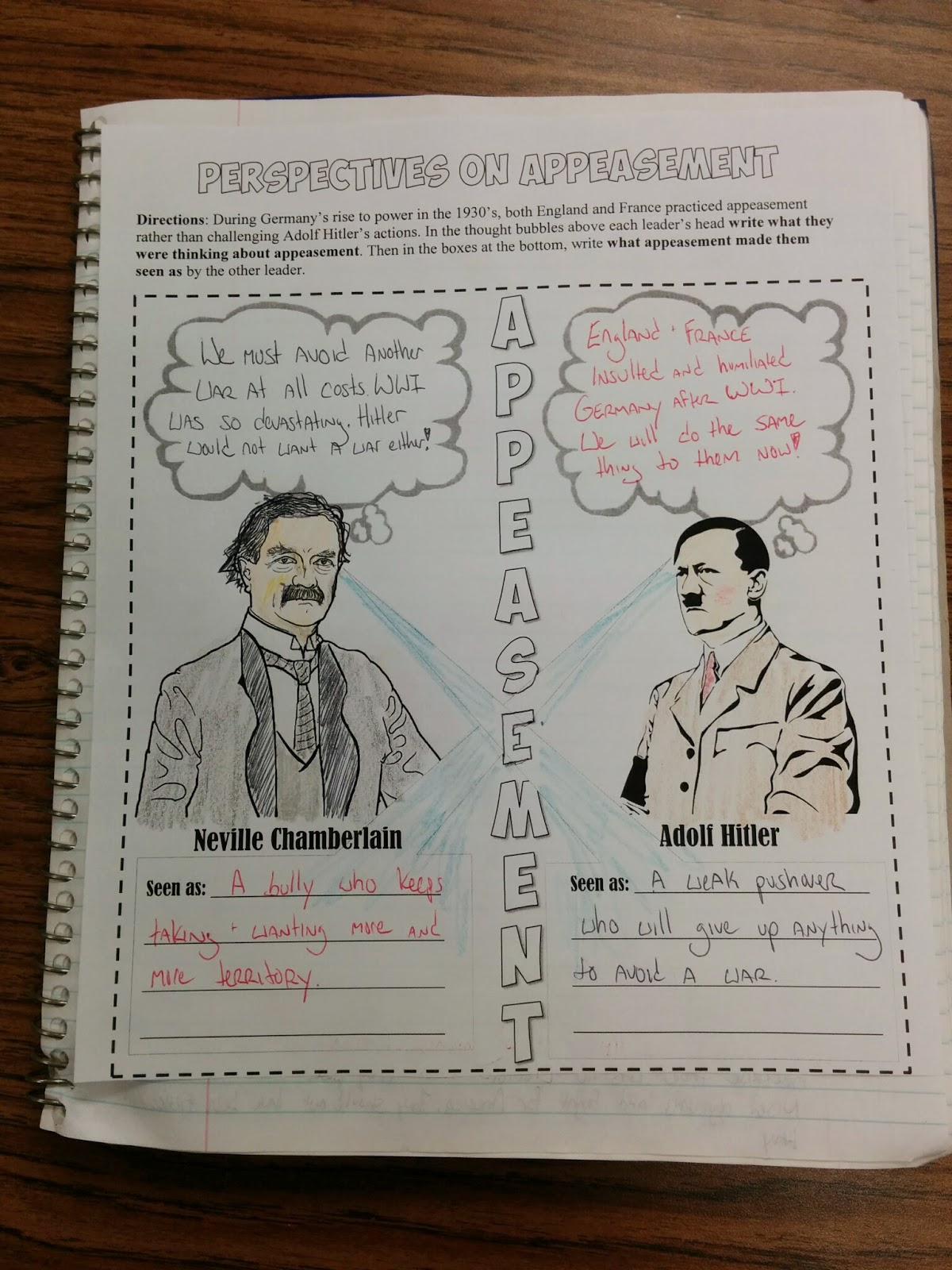 Students Of History Interactive Notebook Pages For The