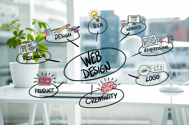 Website Development Company Delhi, Seo Company Delhi, Web Design Company, Web Development Company Delhi