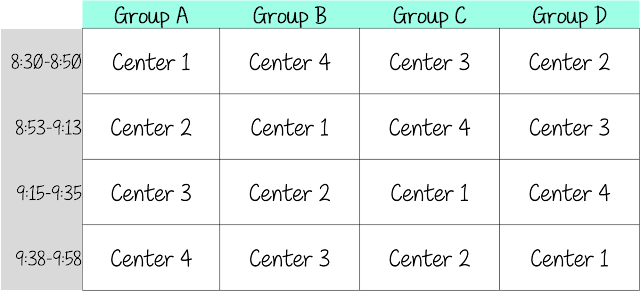 Having successful math centers is though. Learn how I organize and execute math centers in my classroom. These math center ideas are sure to get your math centers up and running. (Lots of freebies included!)