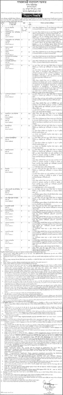 Directorate General of Food Job Circular 2018