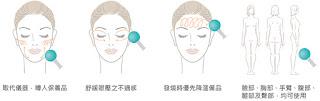 美容保養輔助器,縮小毛孔產品,黑眼圈眼袋,去黑眼圈最有效的方法,痘疤凹洞,毛孔粗大