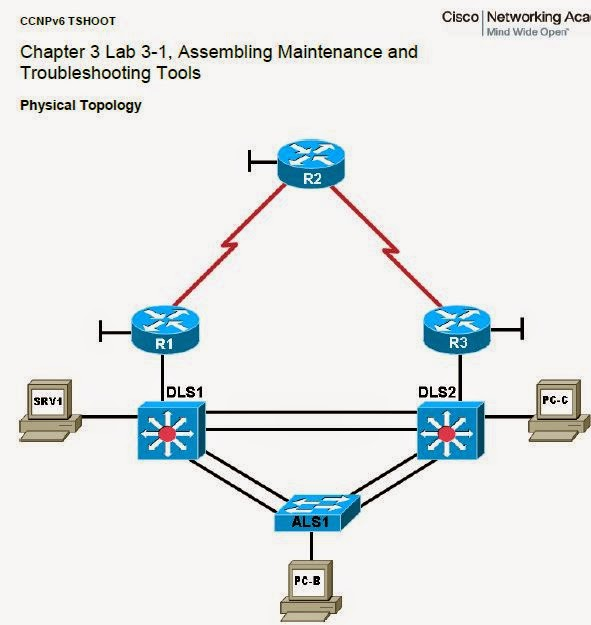 CCNP Version 6 : CCNP TSHOOT- Maintaining and Troubleshooting IP Networks, Student Lab Manual