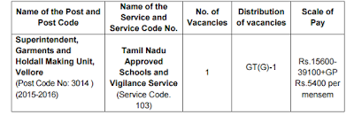 tnpsc exam 2017 notification for garment superintendent post