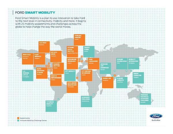福特全球智慧移動實驗計畫