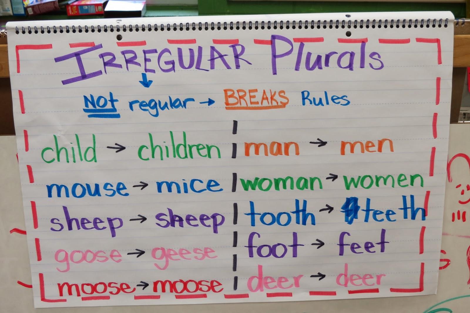 Plural Plurals