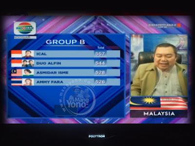 Pak Ngah juri dari Malaysia