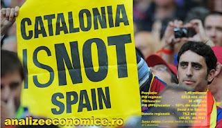 Gradul de îndatorare al Cataloniei