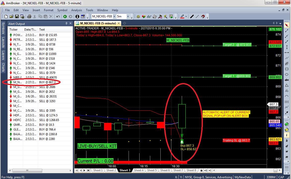 metatrader 4 live trading