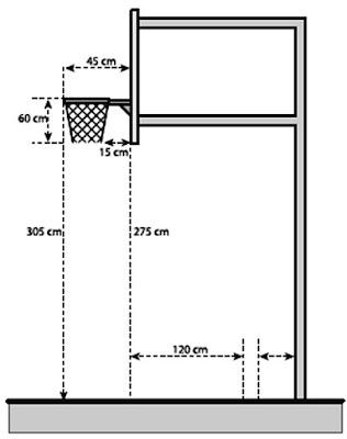 Gambar ukuran ring bola basket tampak dari samping