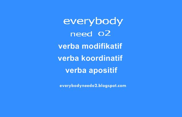 Contoh Frasa Verba Modifikatif Koordinatif Apositif Download