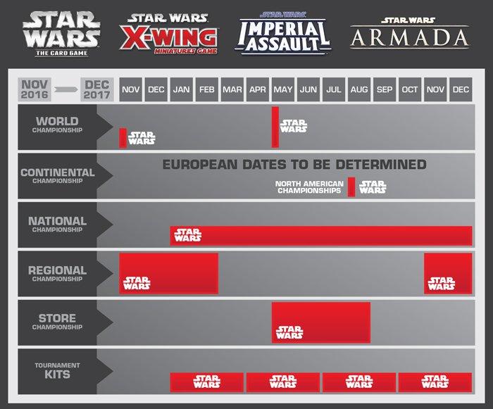 Calendario Torneos de X-Wing