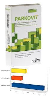 pareri forum parkovit vitamine pentru parkinson