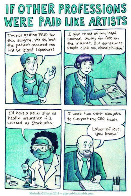 If Other Professions Were Paid Like Artists
