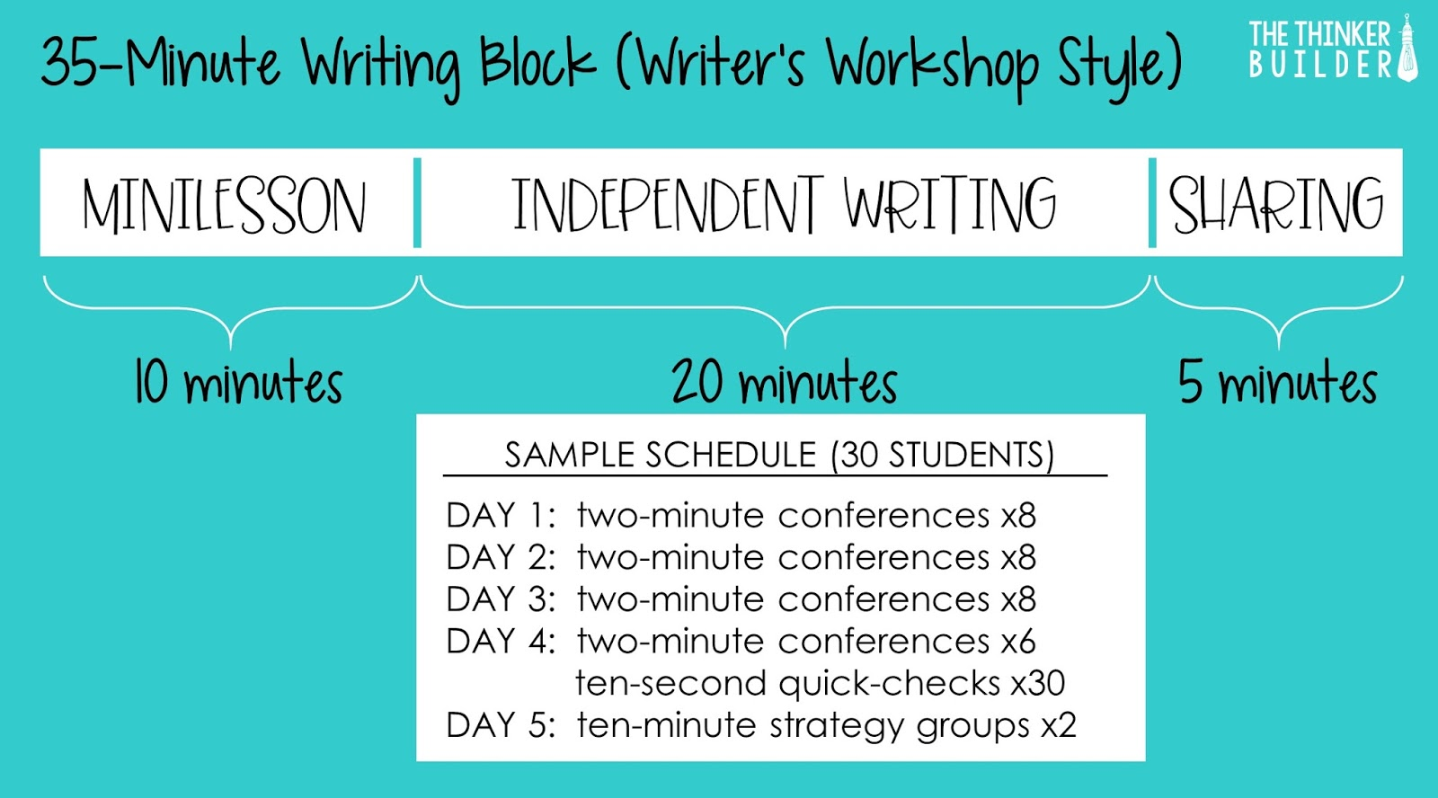 what is minute writing