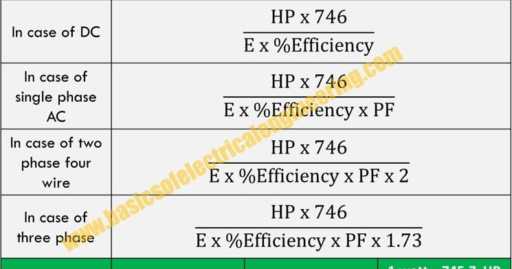 Hp To Amps Formula Dc Single 2 And 3 Phase Ac Motors Basics Of Electrical Engineering