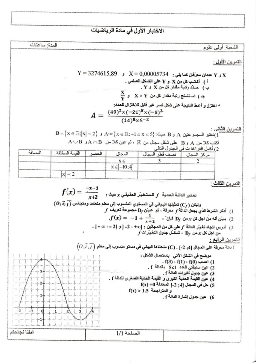 اختبار الرياضيات الأولى ثانوي الفصل الاول للشعب العلمية