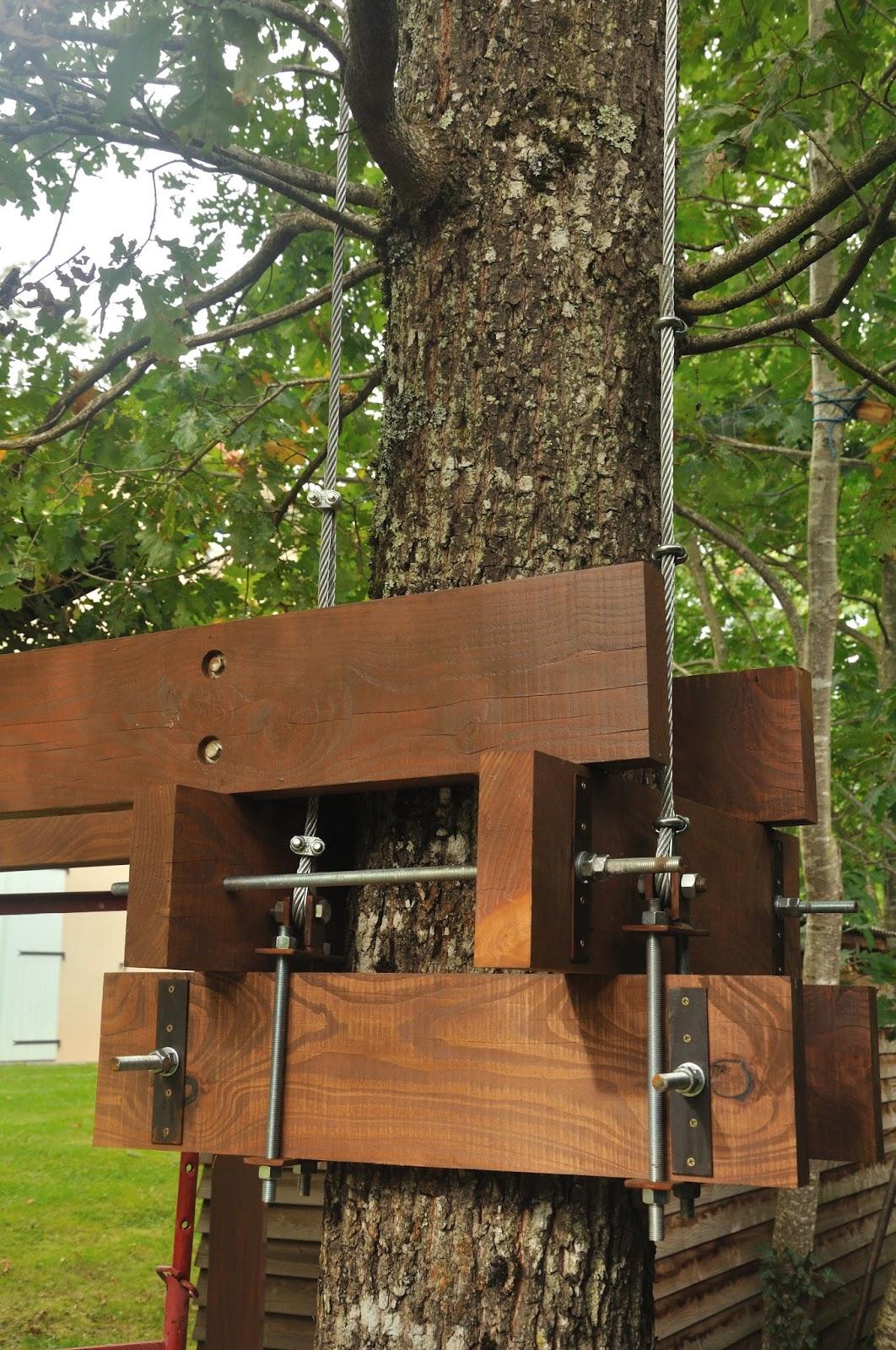 fixation suppl mentaire avec le cable la cabane de prout et nonosse. Black Bedroom Furniture Sets. Home Design Ideas