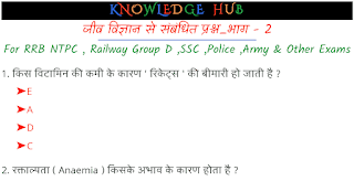 जीव विज्ञान से संबंधित प्रश्न_भाग - 2