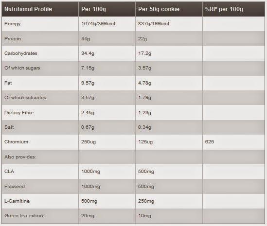 polvo rápido de proteína de pérdida de peso