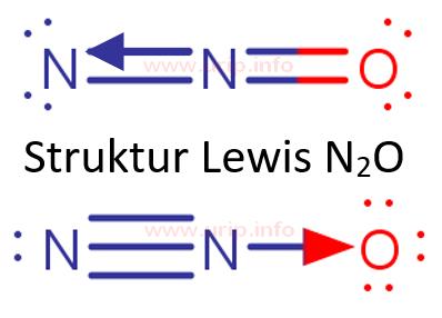 Cara Mudah Memperkirakan Rumus Kimia Dan Struktur Lewis Dari Dua Unsur Urip Dot Info