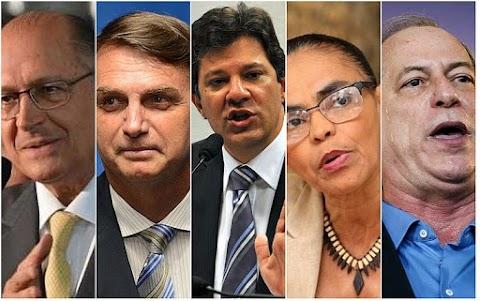 Pesquisa Ibope: Bolsonaro, 28%; Haddad, 19%; Ciro, 11%; Alckmin, 7 %; Marina 6%