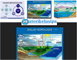 Pembahasan Materi Struktur Lapisan Hidrosfer