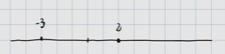 66.    Representación gráfica de un número racional