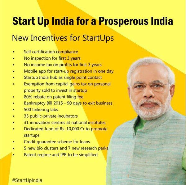 start up india के लिए चित्र परिणाम
