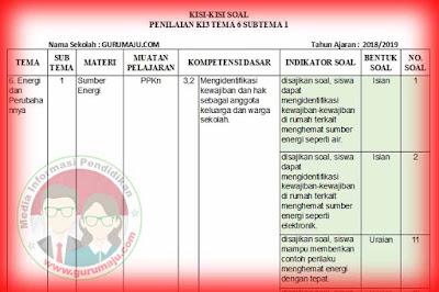 Kisi-Kisi Soal UH / PH Kelas 3 Tema 6 Kurikulum 2013 Revisi 2018