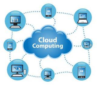 pengertian cloud computing dan manfaatnya