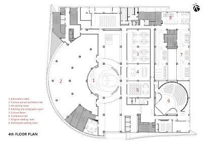 culture center plan