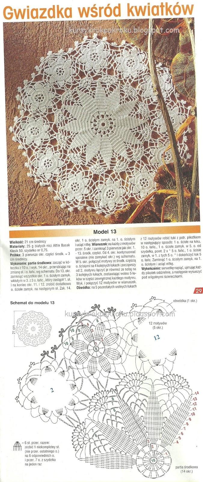 Okrągła serwetka w kwiaty - schemat i opis DIY