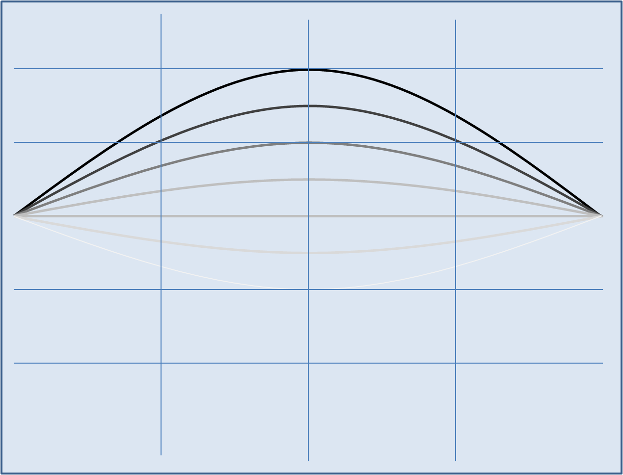 hight resolution of piano wire diagram
