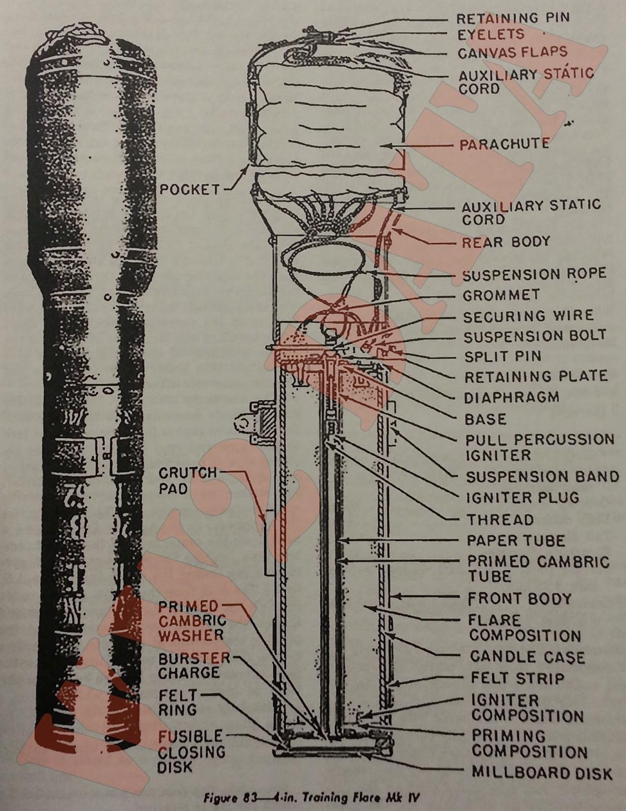 WW2 Equipment Data: British Explosive Ordnance - Flares and