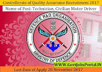 Controllerate of Quality Assurance Recruitment 2017-29 Technician, Civilian Motor Driver