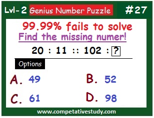 Math Puzzle: Find the missing number: 20 : 11 :: 102 : ?