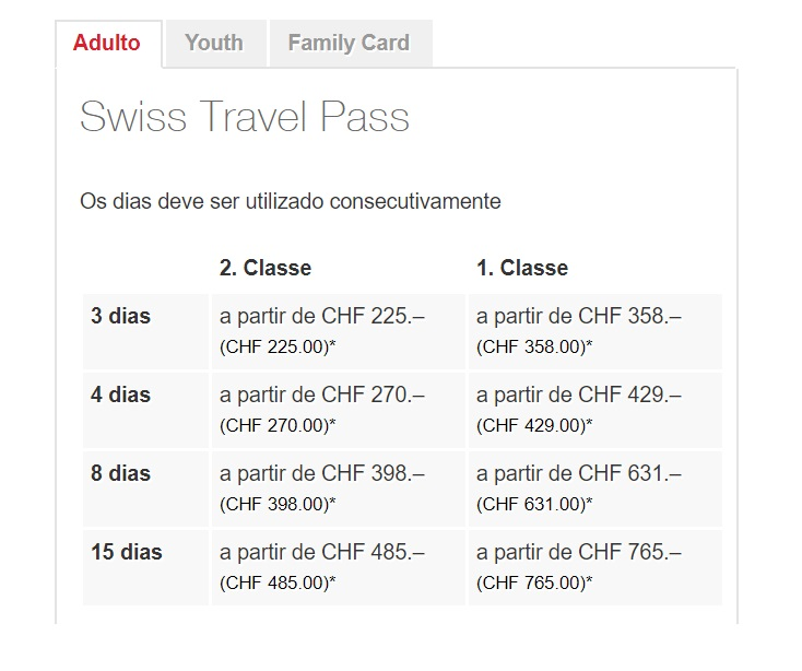 Swiss Travel Pass valores 2018