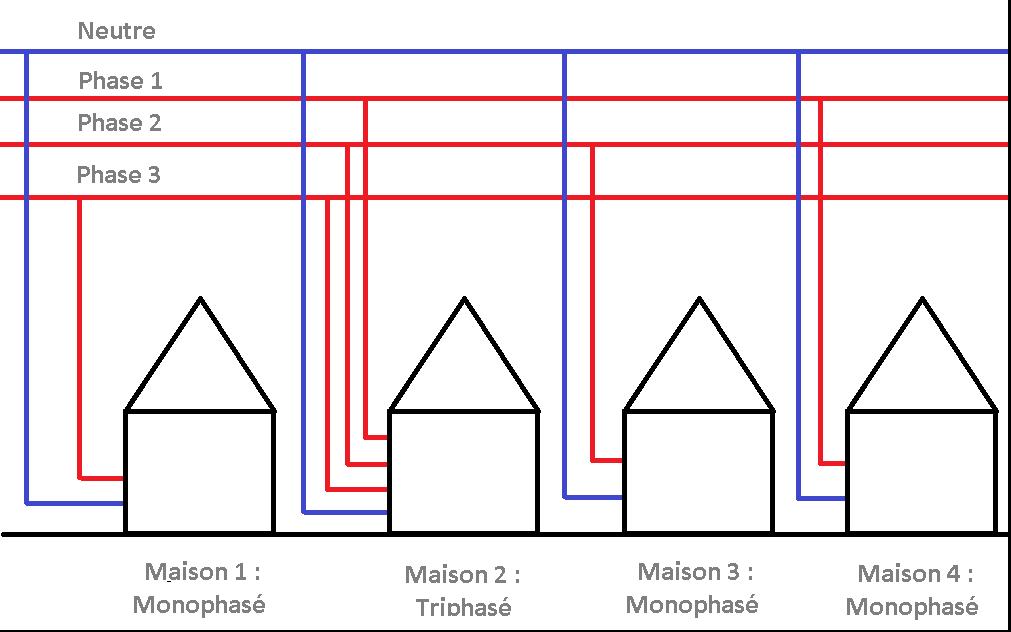 systeme triphas cours pdf voitures disponibles. Black Bedroom Furniture Sets. Home Design Ideas