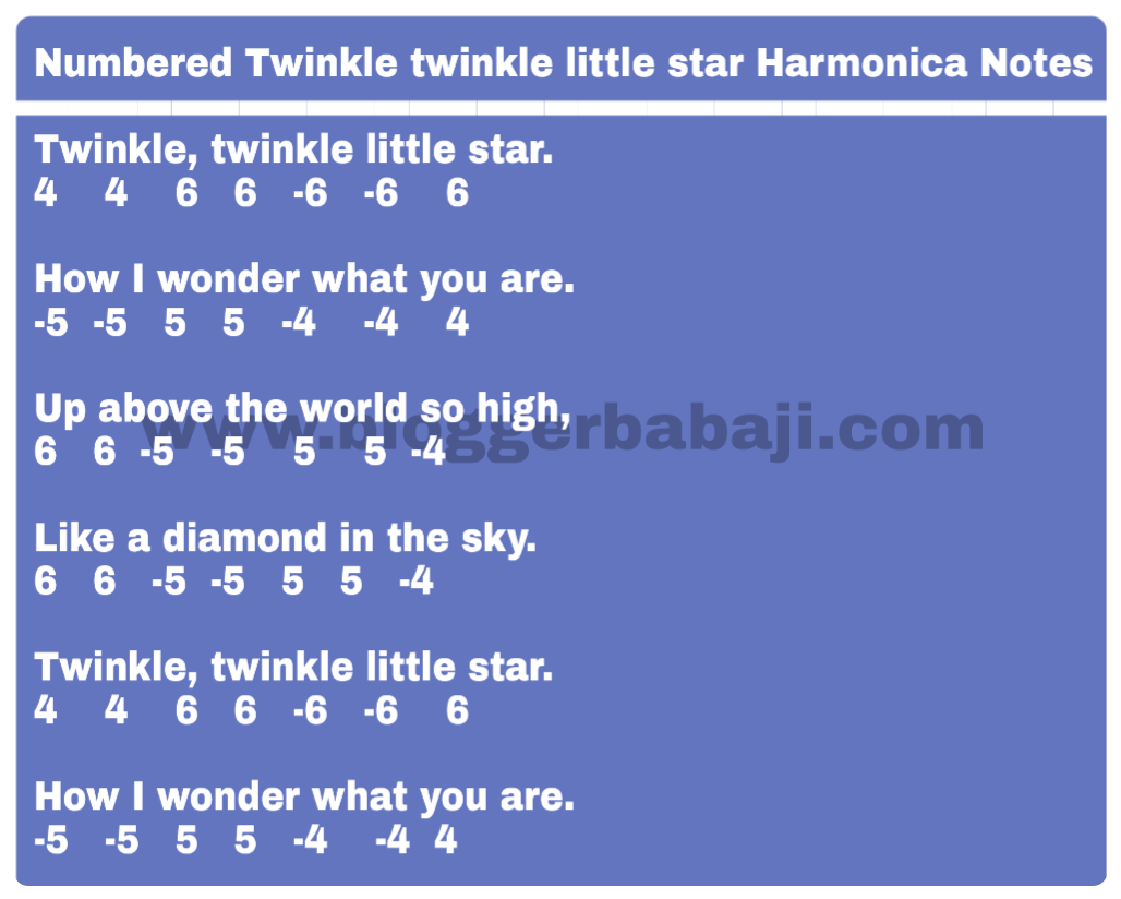 numbered twinkle twinkle little star harmonica notations(notes,key,tabs)
