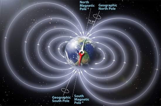 Terra se prepara para inverter a polaridade de seu campo magnético
